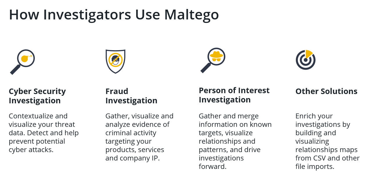How cybersecurity investigators use maltego