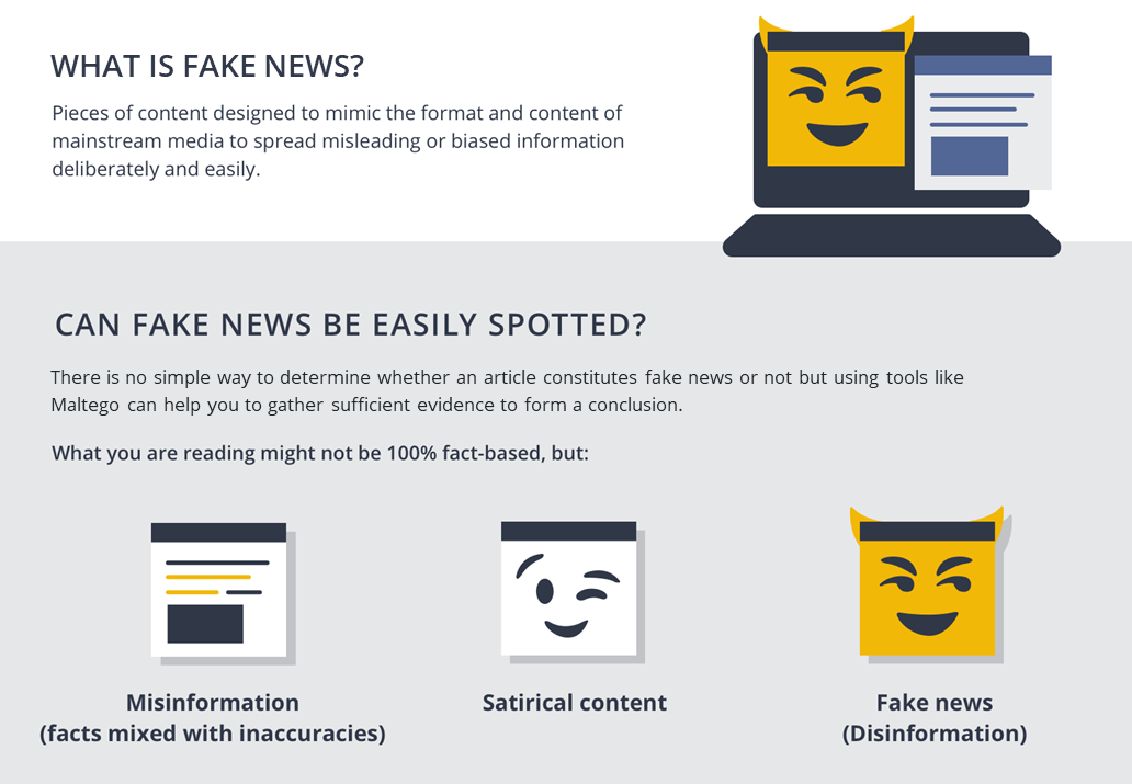 Fake news characteristic illustration